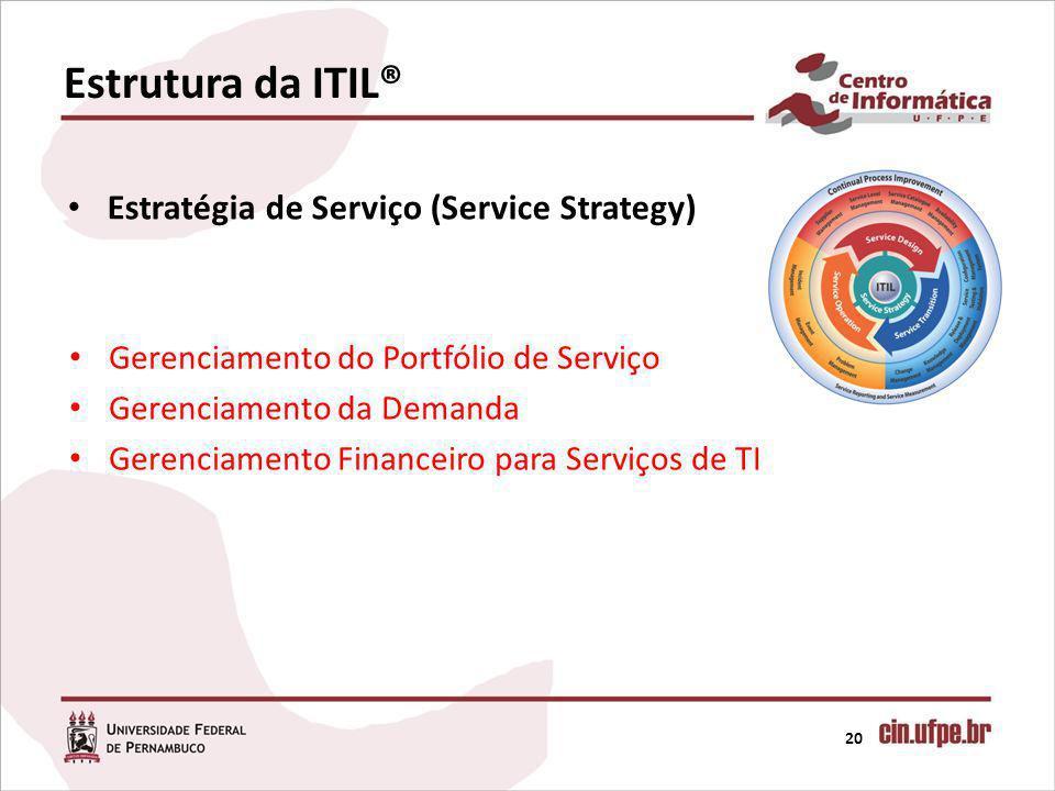 Estrutura da ITIL® 20 Estratégia de Serviço (Service Strategy) Gerenciamento do Portfólio de Serviço Gerenciamento da Demanda Gerenciamento Financeiro