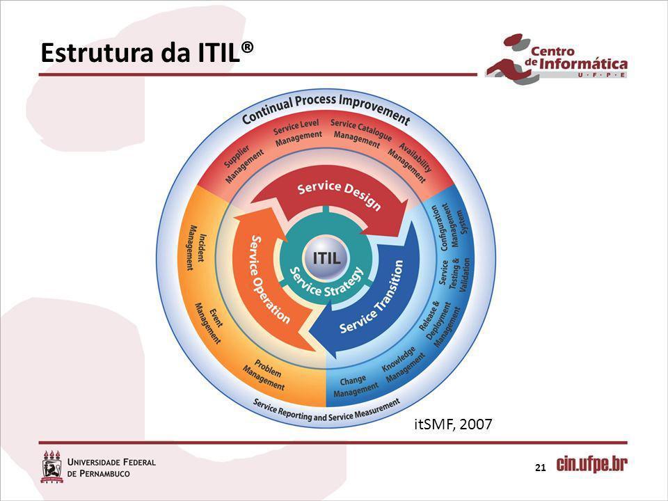 Estrutura da ITIL® 21 itSMF, 2007