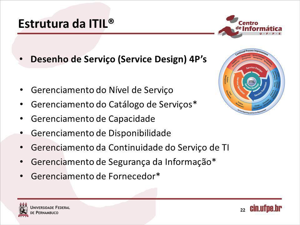 Estrutura da ITIL® 22 Desenho de Serviço (Service Design) 4Ps Gerenciamento do Nível de Serviço Gerenciamento do Catálogo de Serviços* Gerenciamento de Capacidade Gerenciamento de Disponibilidade Gerenciamento da Continuidade do Serviço de TI Gerenciamento de Segurança da Informação* Gerenciamento de Fornecedor*