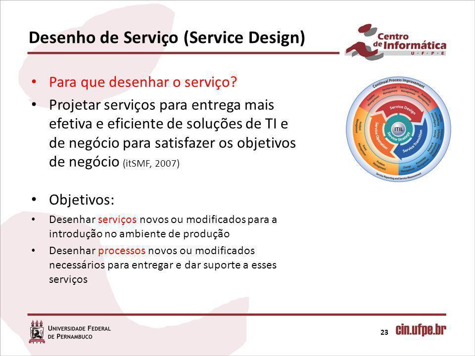 Desenho de Serviço (Service Design) 23 Para que desenhar o serviço? Projetar serviços para entrega mais efetiva e eficiente de soluções de TI e de neg