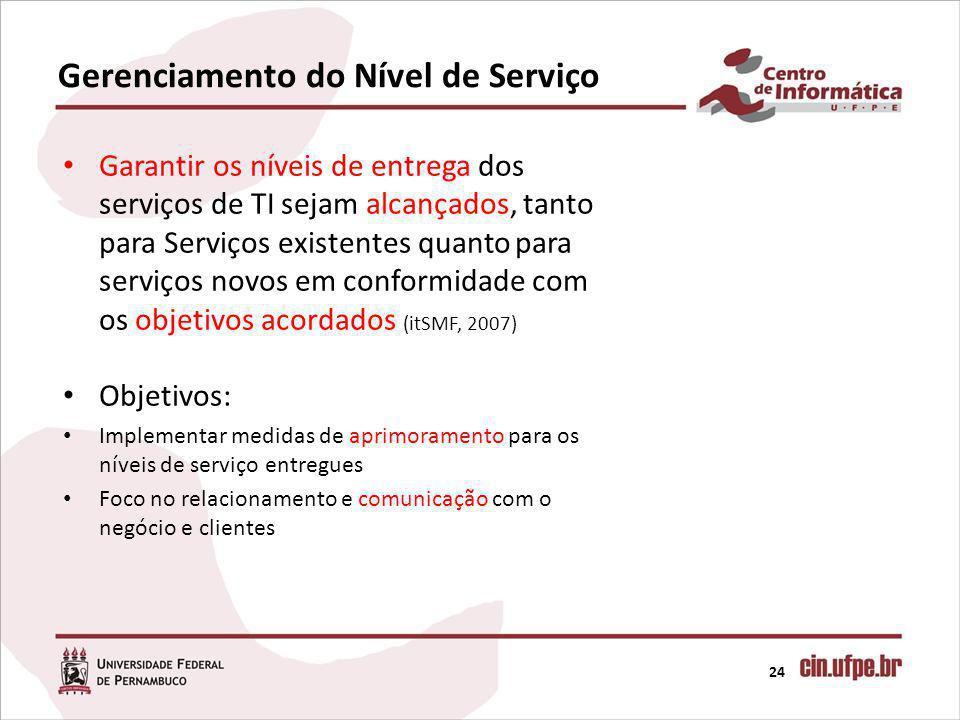 Gerenciamento do Nível de Serviço 24 Garantir os níveis de entrega dos serviços de TI sejam alcançados, tanto para Serviços existentes quanto para ser