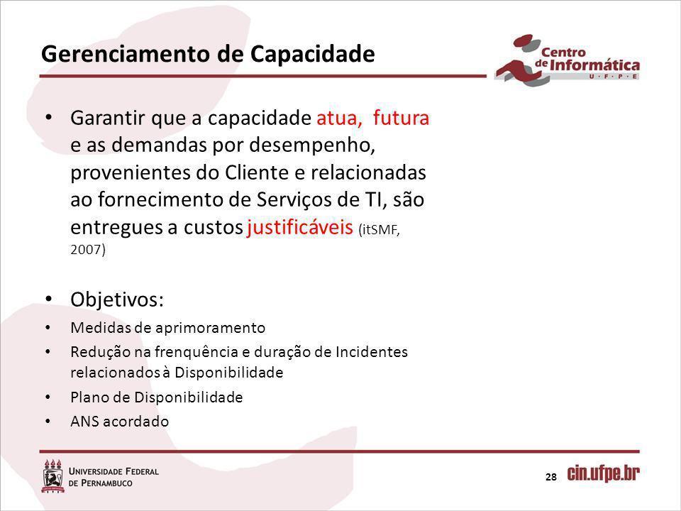 Gerenciamento de Capacidade 28 Garantir que a capacidade atua, futura e as demandas por desempenho, provenientes do Cliente e relacionadas ao fornecim