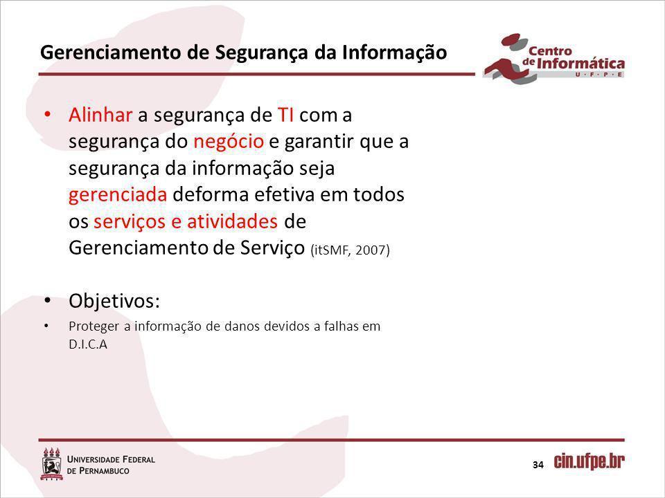 Gerenciamento de Segurança da Informação 34 Alinhar a segurança de TI com a segurança do negócio e garantir que a segurança da informação seja gerenci