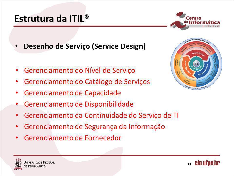 Estrutura da ITIL® 37 Desenho de Serviço (Service Design) Gerenciamento do Nível de Serviço Gerenciamento do Catálogo de Serviços Gerenciamento de Capacidade Gerenciamento de Disponibilidade Gerenciamento da Continuidade do Serviço de TI Gerenciamento de Segurança da Informação Gerenciamento de Fornecedor
