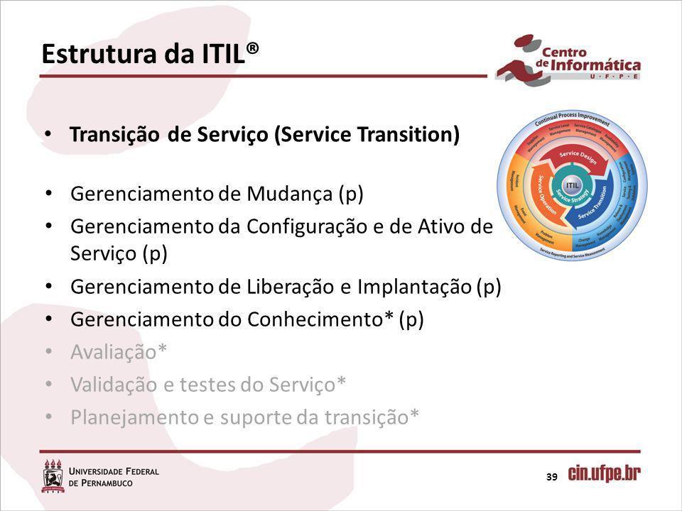 Estrutura da ITIL® 39 Transição de Serviço (Service Transition) Gerenciamento de Mudança (p) Gerenciamento da Configuração e de Ativo de Serviço (p) Gerenciamento de Liberação e Implantação (p) Gerenciamento do Conhecimento* (p) Avaliação* Validação e testes do Serviço* Planejamento e suporte da transição*