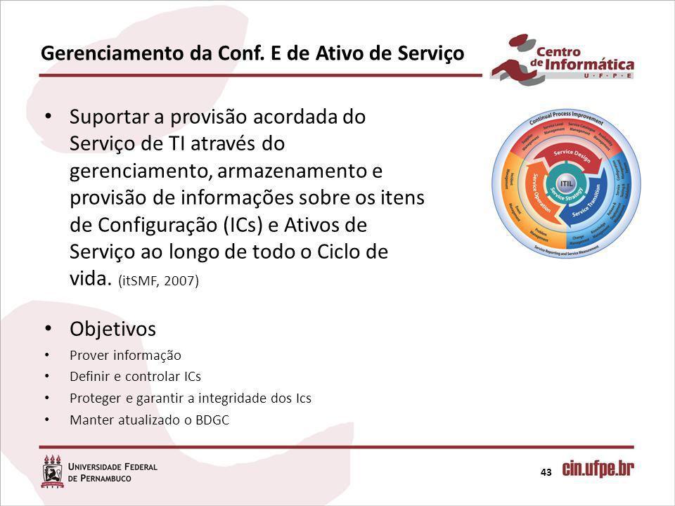 Gerenciamento da Conf. E de Ativo de Serviço 43 Suportar a provisão acordada do Serviço de TI através do gerenciamento, armazenamento e provisão de in