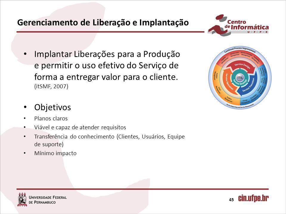 Gerenciamento de Liberação e Implantação 45 Implantar Liberações para a Produção e permitir o uso efetivo do Serviço de forma a entregar valor para o cliente.