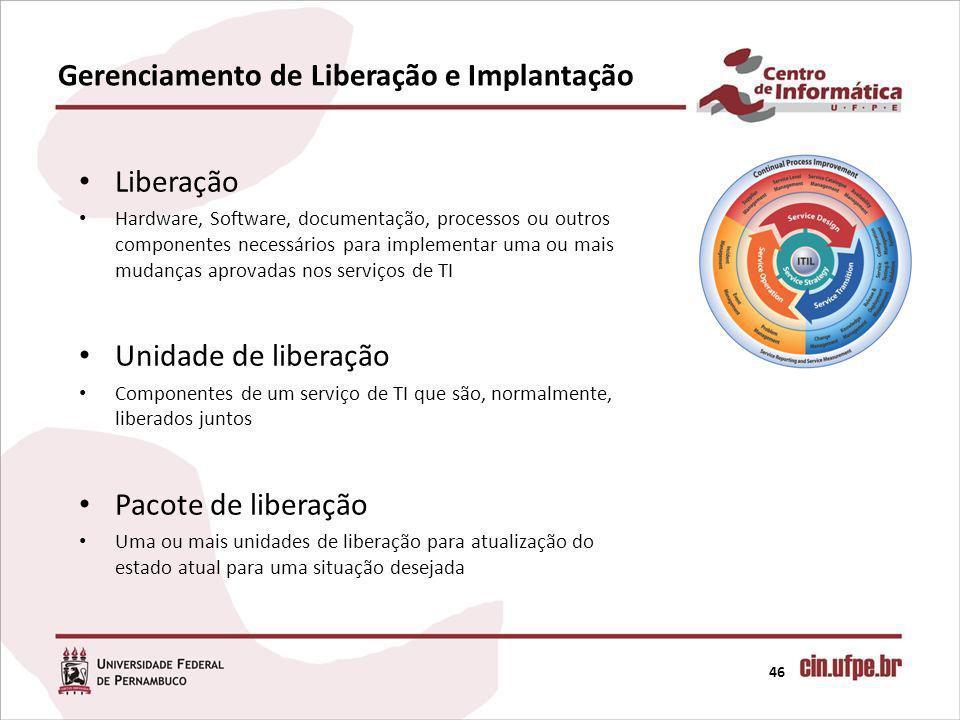 Gerenciamento de Liberação e Implantação 46 Liberação Hardware, Software, documentação, processos ou outros componentes necessários para implementar u