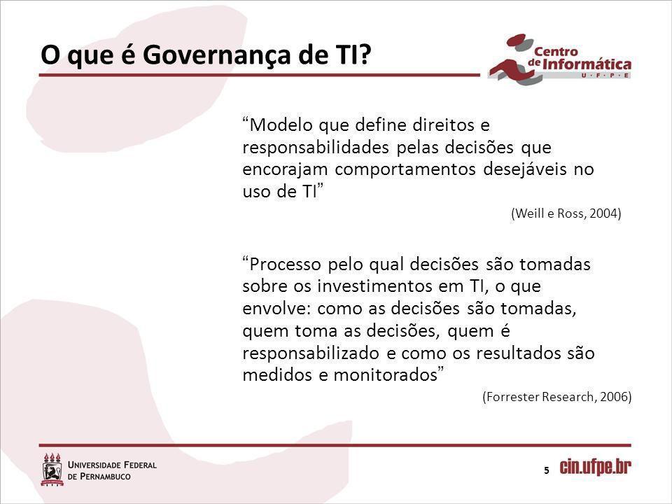 6 Capacidade organizacional exercida pela alta direção, gerência de negócios e gerência de TI para controlar a formulação e implementação da estratégia de TI e, com isso, assegurar o alinhamento entre negócios e TI (Van Grembergen, 2004) Responsabilidade da alta direção, consiste em liderança, estruturas organizacionais e processos que garantem que a TI corporativa sustenta e estende as estratégias e objetivos da organização (IT Governance Institute, 2003) O que é Governança de TI?