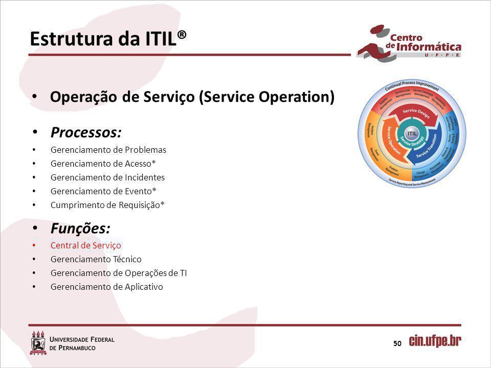 Estrutura da ITIL® 50 Operação de Serviço (Service Operation) Processos: Gerenciamento de Problemas Gerenciamento de Acesso* Gerenciamento de Incidentes Gerenciamento de Evento* Cumprimento de Requisição* Funções: Central de Serviço Gerenciamento Técnico Gerenciamento de Operações de TI Gerenciamento de Aplicativo