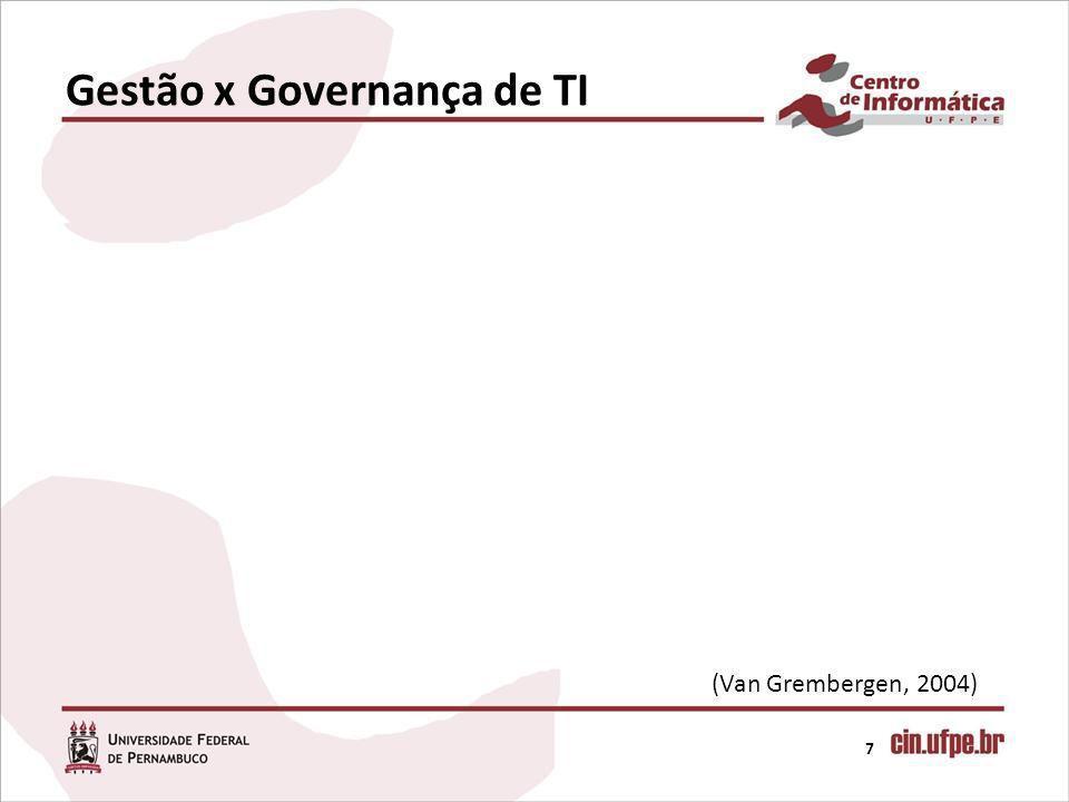 8 (Van Grembergen, 2004) Gestão x Governança de TI Gestão de TI – Oferta de produtos e serviços efetivos – Gerenciamento das operações atuais Governança de TI – Atendimento às demandas atuais e futuras do negócio e de seus clientes