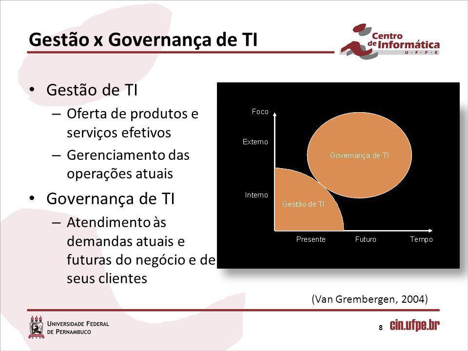 8 (Van Grembergen, 2004) Gestão x Governança de TI Gestão de TI – Oferta de produtos e serviços efetivos – Gerenciamento das operações atuais Governan