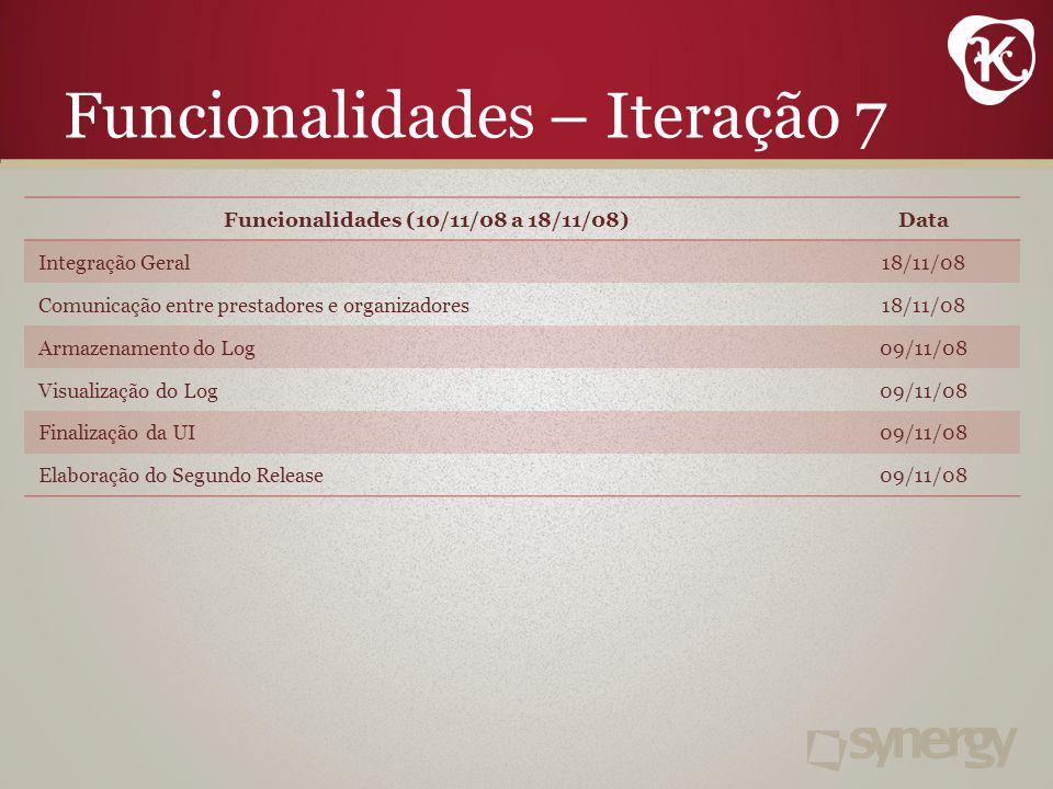 Funcionalidades – Iteração 7 Funcionalidades (10/11/08 a 18/11/08)Data Integração Geral18/11/08 Comunicação entre prestadores e organizadores18/11/08 Armazenamento do Log09/11/08 Visualização do Log09/11/08 Finalização da UI09/11/08 Elaboração do Segundo Release09/11/08