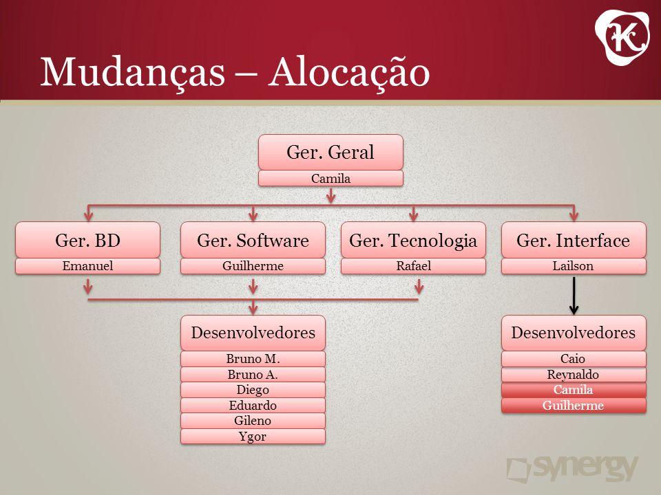 Mudanças – Alocação Ger. BD Emanuel Camila Guilherme Ger.