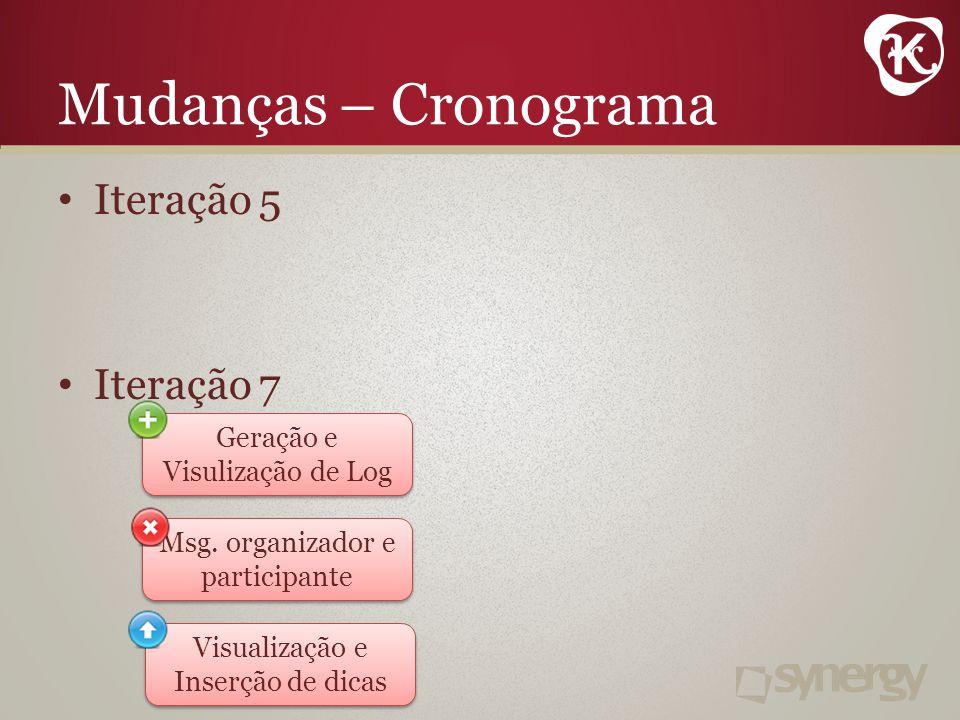 Mudanças – Cronograma Iteração 5 Iteração 7 Geração e Visulização de Log Msg.