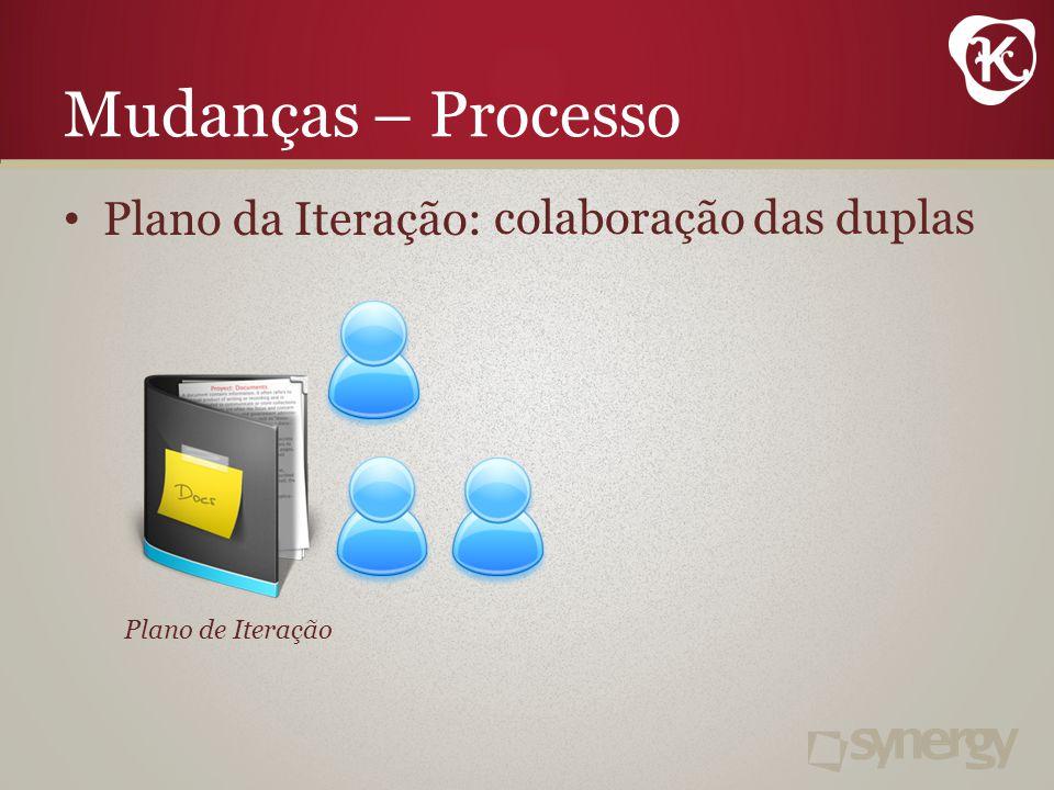 Mudanças – Processo Plano da Iteração: Plano de Iteração colaboração das duplas