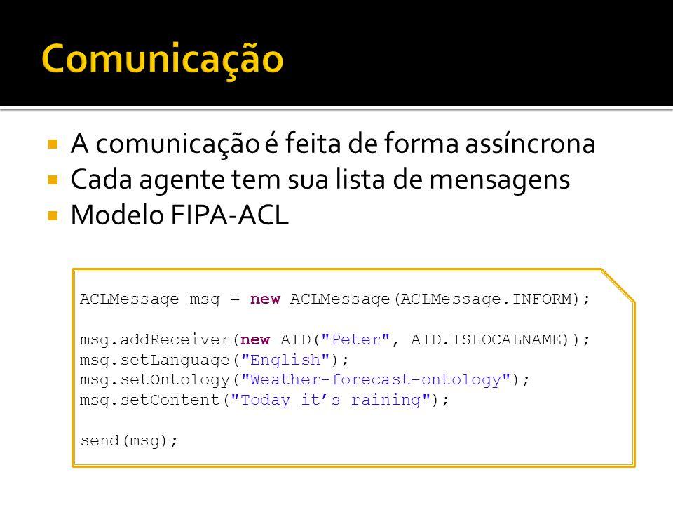 A comunicação é feita de forma assíncrona Cada agente tem sua lista de mensagens Modelo FIPA-ACL ACLMessage msg = new ACLMessage(ACLMessage.INFORM); m