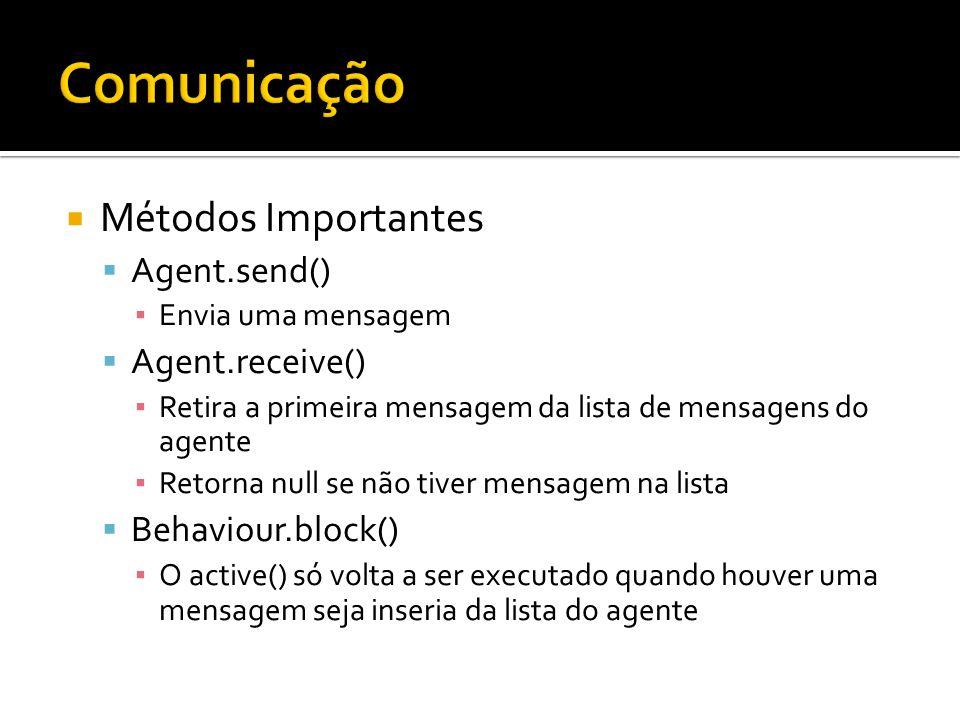 Métodos Importantes Agent.send() Envia uma mensagem Agent.receive() Retira a primeira mensagem da lista de mensagens do agente Retorna null se não tiv