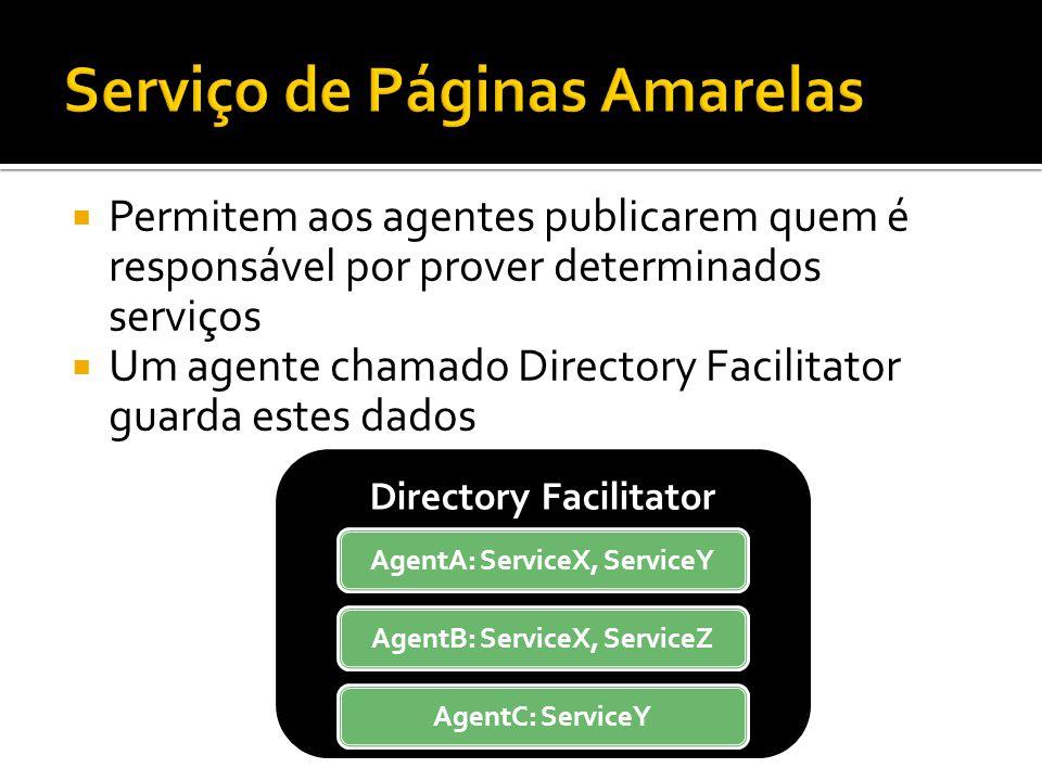 Permitem aos agentes publicarem quem é responsável por prover determinados serviços Um agente chamado Directory Facilitator guarda estes dados Directo