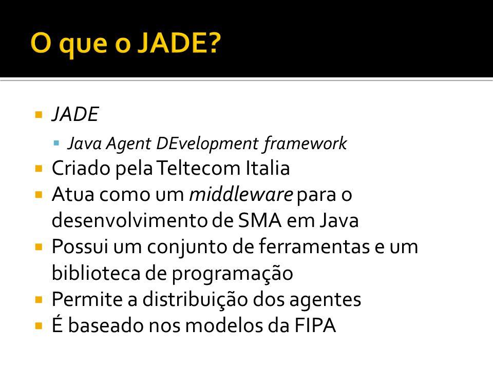 JADE Java Agent DEvelopment framework Criado pela Teltecom Italia Atua como um middleware para o desenvolvimento de SMA em Java Possui um conjunto de