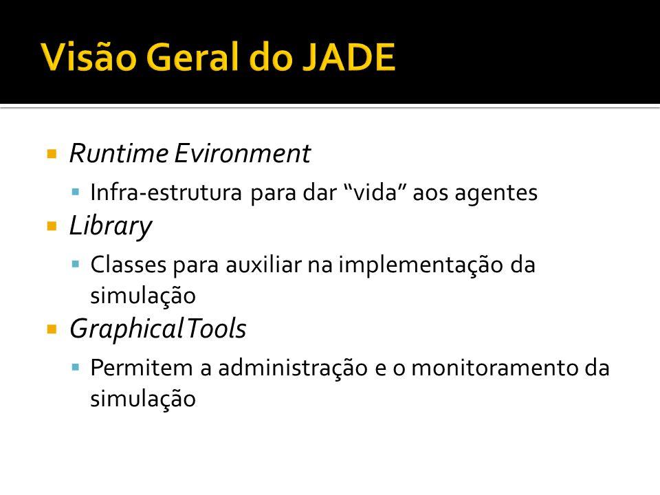 Runtime Evironment Infra-estrutura para dar vida aos agentes Library Classes para auxiliar na implementação da simulação Graphical Tools Permitem a ad