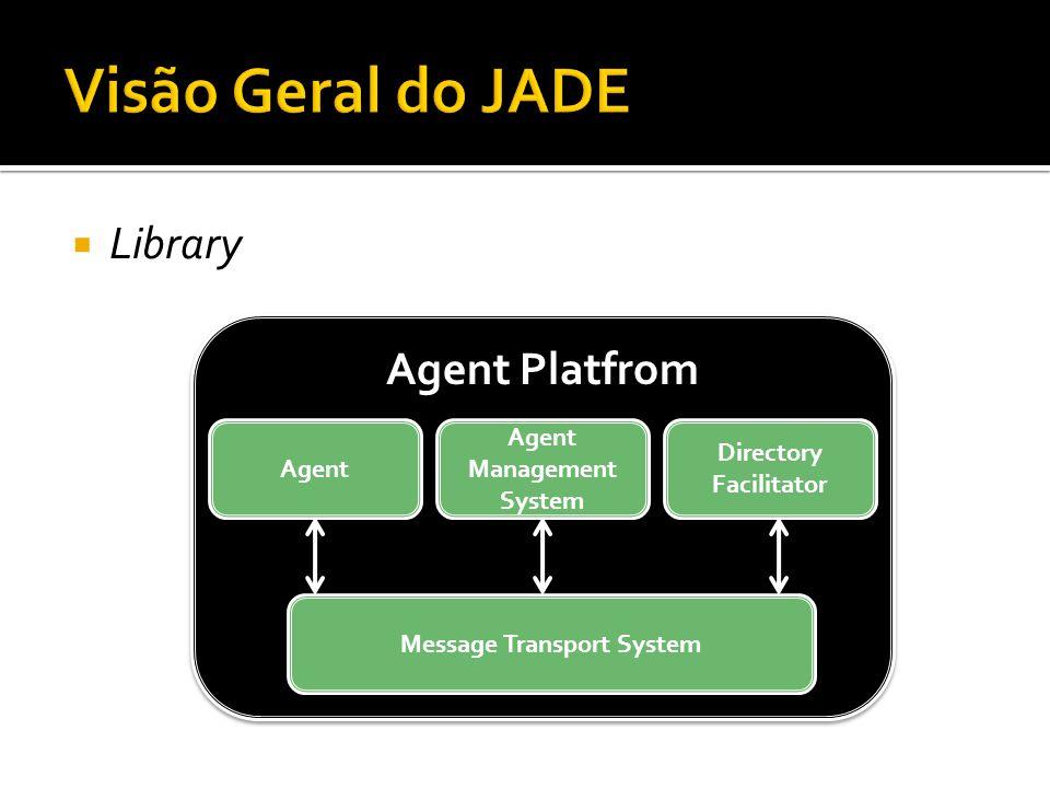 Todos os agentes devem herdar da classe jade.core.Agent public class BookBuyerAgent extends Agent {...