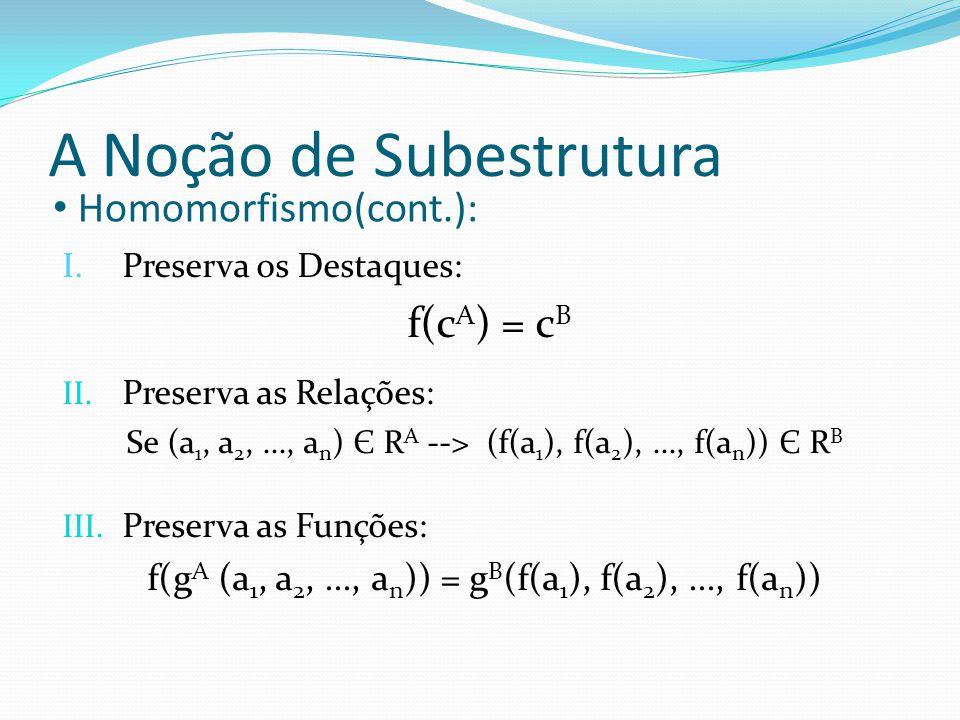 Homomorfismo(cont.): I.Preserva os Destaques: f(c A ) = c B II. Preserva as Relações: Se (a 1, a 2,..., a n ) Є R A --> (f(a 1 ), f(a 2 ),..., f(a n )