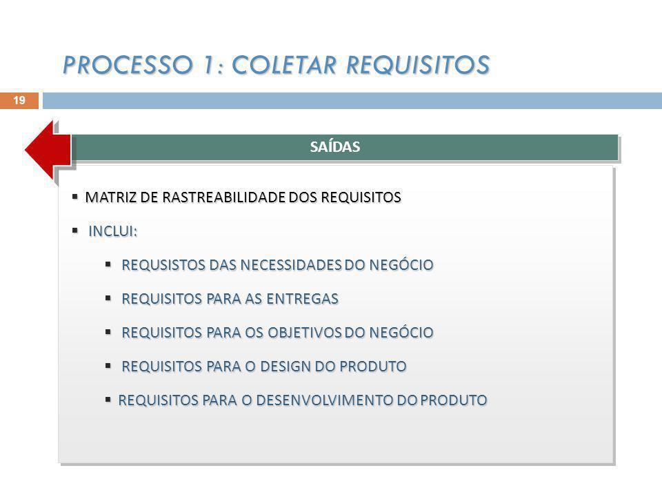 MATRIZ DE RASTREABILIDADE DOS REQUISITOS MATRIZ DE RASTREABILIDADE DOS REQUISITOS INCLUI: INCLUI: REQUSISTOS DAS NECESSIDADES DO NEGÓCIO REQUSISTOS DAS NECESSIDADES DO NEGÓCIO REQUISITOS PARA AS ENTREGAS REQUISITOS PARA AS ENTREGAS REQUISITOS PARA OS OBJETIVOS DO NEGÓCIO REQUISITOS PARA OS OBJETIVOS DO NEGÓCIO REQUISITOS PARA O DESIGN DO PRODUTO REQUISITOS PARA O DESIGN DO PRODUTO REQUISITOS PARA O DESENVOLVIMENTO DO PRODUTO REQUISITOS PARA O DESENVOLVIMENTO DO PRODUTO MATRIZ DE RASTREABILIDADE DOS REQUISITOS MATRIZ DE RASTREABILIDADE DOS REQUISITOS INCLUI: INCLUI: REQUSISTOS DAS NECESSIDADES DO NEGÓCIO REQUSISTOS DAS NECESSIDADES DO NEGÓCIO REQUISITOS PARA AS ENTREGAS REQUISITOS PARA AS ENTREGAS REQUISITOS PARA OS OBJETIVOS DO NEGÓCIO REQUISITOS PARA OS OBJETIVOS DO NEGÓCIO REQUISITOS PARA O DESIGN DO PRODUTO REQUISITOS PARA O DESIGN DO PRODUTO REQUISITOS PARA O DESENVOLVIMENTO DO PRODUTO REQUISITOS PARA O DESENVOLVIMENTO DO PRODUTO SAÍDAS PROCESSO 1: COLETAR REQUISITOS 19