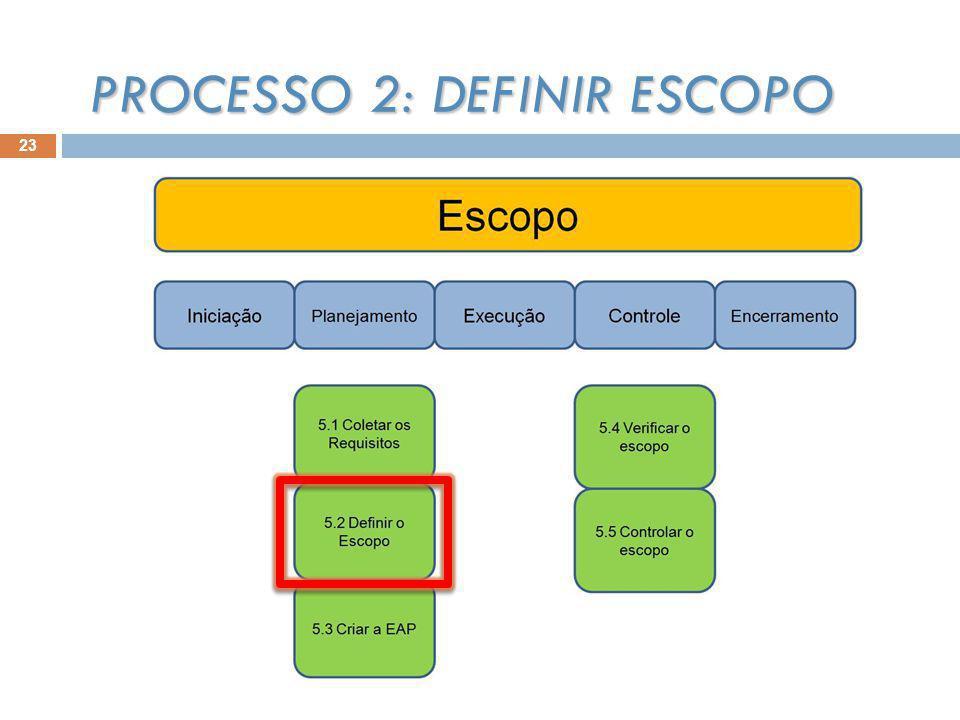 23 PROCESSO 2: DEFINIR ESCOPO