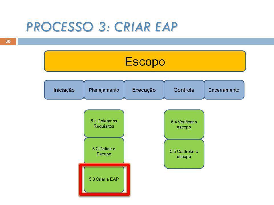 30 PROCESSO 3: CRIAR EAP