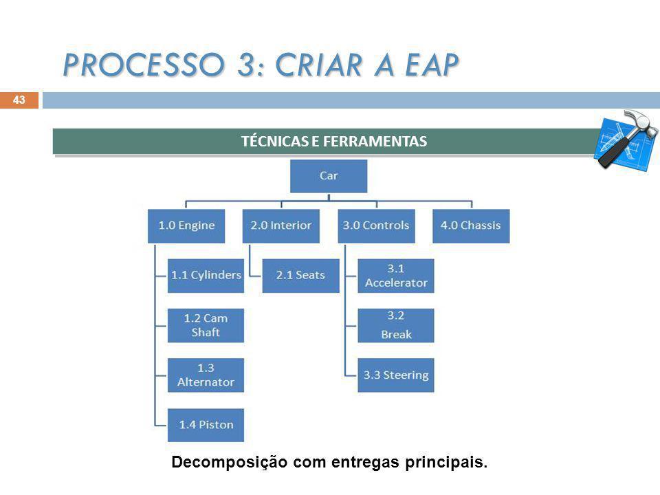 TÉCNICAS E FERRAMENTAS PROCESSO 3: CRIAR A EAP Decomposição com entregas principais. 43