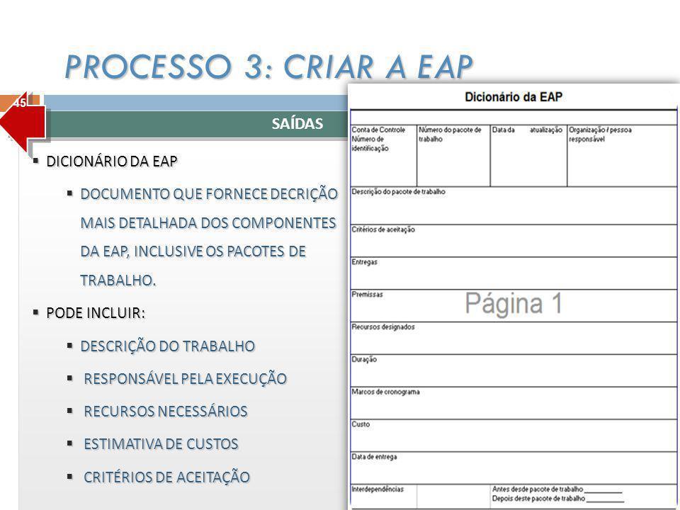 DICIONÁRIO DA EAP DICIONÁRIO DA EAP DOCUMENTO QUE FORNECE DECRIÇÃO MAIS DETALHADA DOS COMPONENTES DA EAP, INCLUSIVE OS PACOTES DE TRABALHO.