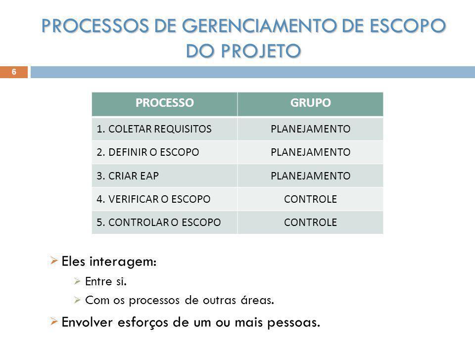 PROCESSOS DE GERENCIAMENTO DE ESCOPO DO PROJETO PROCESSOGRUPO 1.