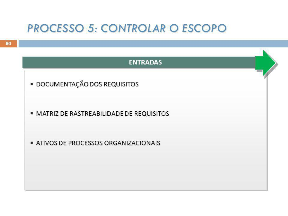 60 PROCESSO 5: CONTROLAR O ESCOPO DOCUMENTAÇÃO DOS REQUISITOS DOCUMENTAÇÃO DOS REQUISITOS MATRIZ DE RASTREABILIDADE DE REQUISITOS MATRIZ DE RASTREABILIDADE DE REQUISITOS ATIVOS DE PROCESSOS ORGANIZACIONAIS ATIVOS DE PROCESSOS ORGANIZACIONAIS DOCUMENTAÇÃO DOS REQUISITOS DOCUMENTAÇÃO DOS REQUISITOS MATRIZ DE RASTREABILIDADE DE REQUISITOS MATRIZ DE RASTREABILIDADE DE REQUISITOS ATIVOS DE PROCESSOS ORGANIZACIONAIS ATIVOS DE PROCESSOS ORGANIZACIONAIS ENTRADAS