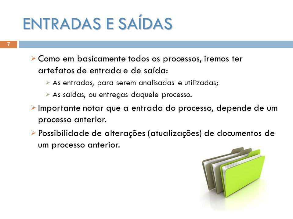ENTRADAS E SAÍDAS Como em basicamente todos os processos, iremos ter artefatos de entrada e de saída: As entradas, para serem analisadas e utilizadas; As saídas, ou entregas daquele processo.