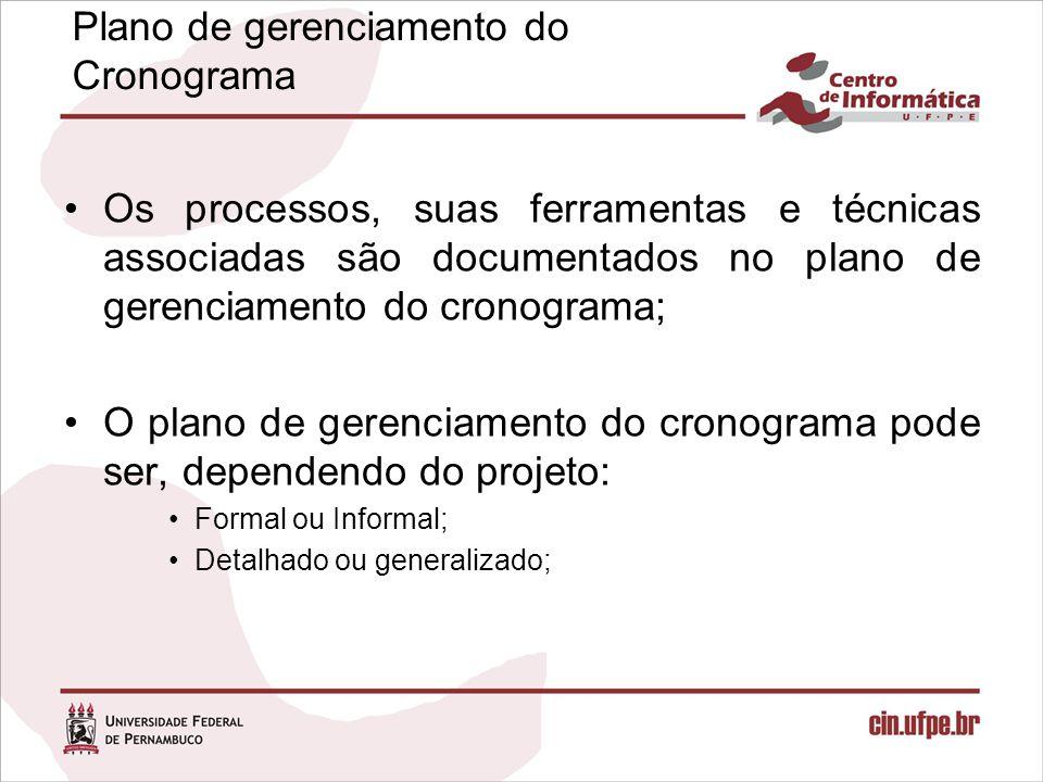 Plano de gerenciamento do Cronograma Os processos, suas ferramentas e técnicas associadas são documentados no plano de gerenciamento do cronograma; O