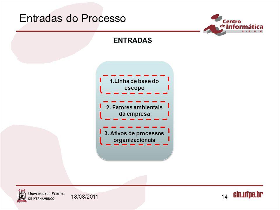 Entradas do Processo 18/08/201114 1.Linha de base do escopo 2. Fatores ambientais da empresa 3. Ativos de processos organizacionais 1.Linha de base do