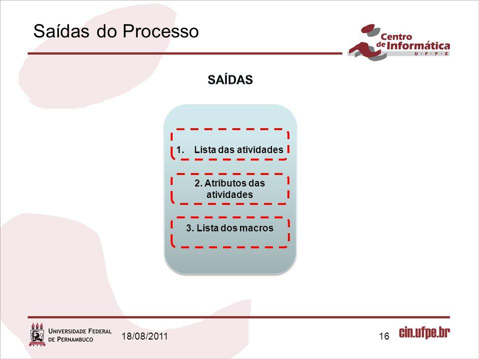 Saídas do Processo 18/08/201116 1.Lista das atividades 2. Atributos das atividades 3. Lista dos macros 1.Lista das atividades 2. Atributos das ativida