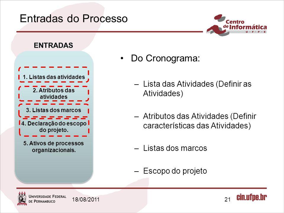 Entradas do Processo 18/08/201121 1. Listas das atividades 2. Atributos das atividades 3. Listas dos marcos 4. Declaração do escopo do projeto. 5. Ati