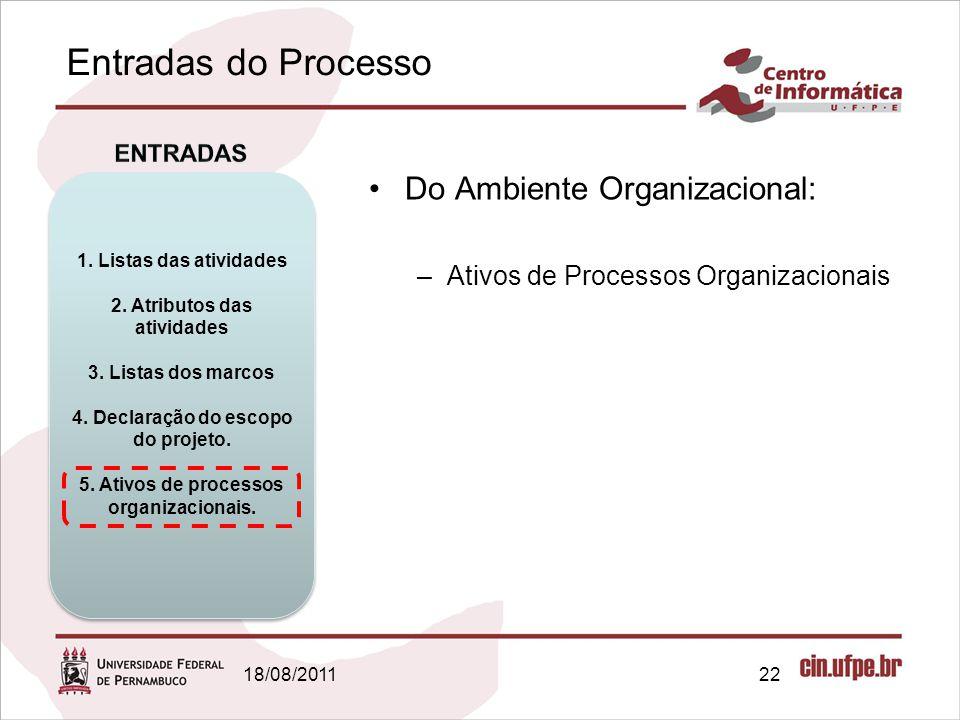Entradas do Processo 18/08/201122 1. Listas das atividades 2. Atributos das atividades 3. Listas dos marcos 4. Declaração do escopo do projeto. 5. Ati