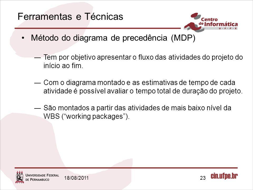 Ferramentas e Técnicas 18/08/201123 Método do diagrama de precedência (MDP) Tem por objetivo apresentar o fluxo das atividades do projeto do início ao