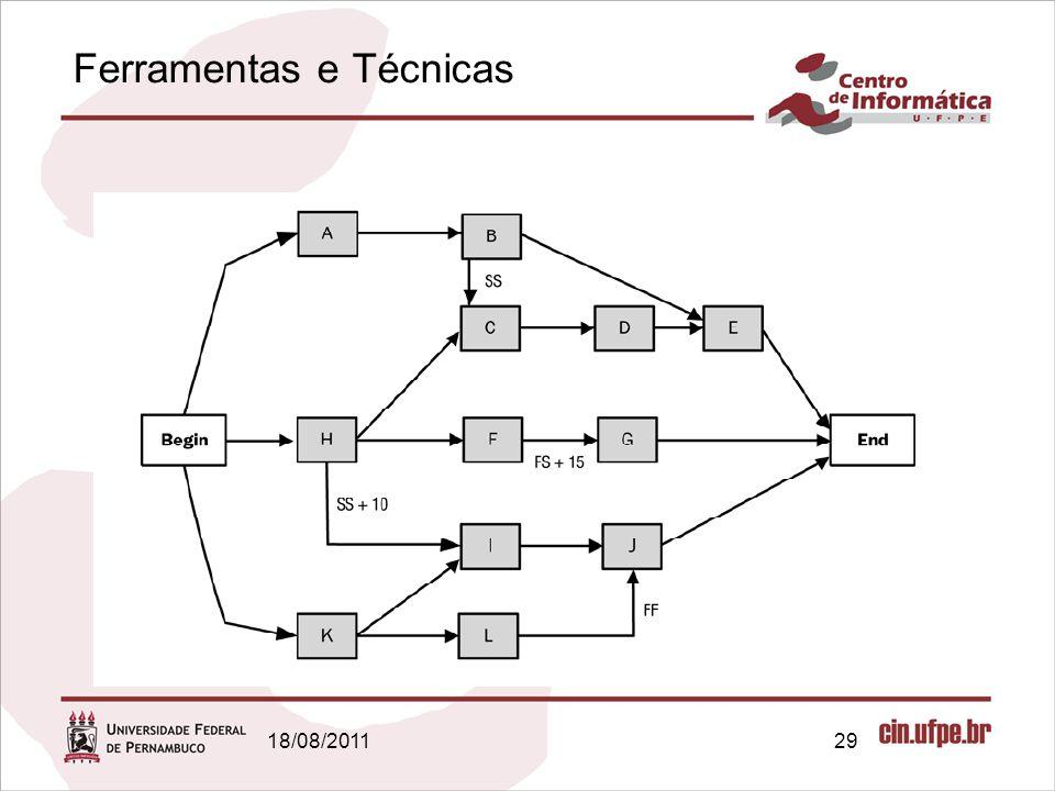 Ferramentas e Técnicas 18/08/201129