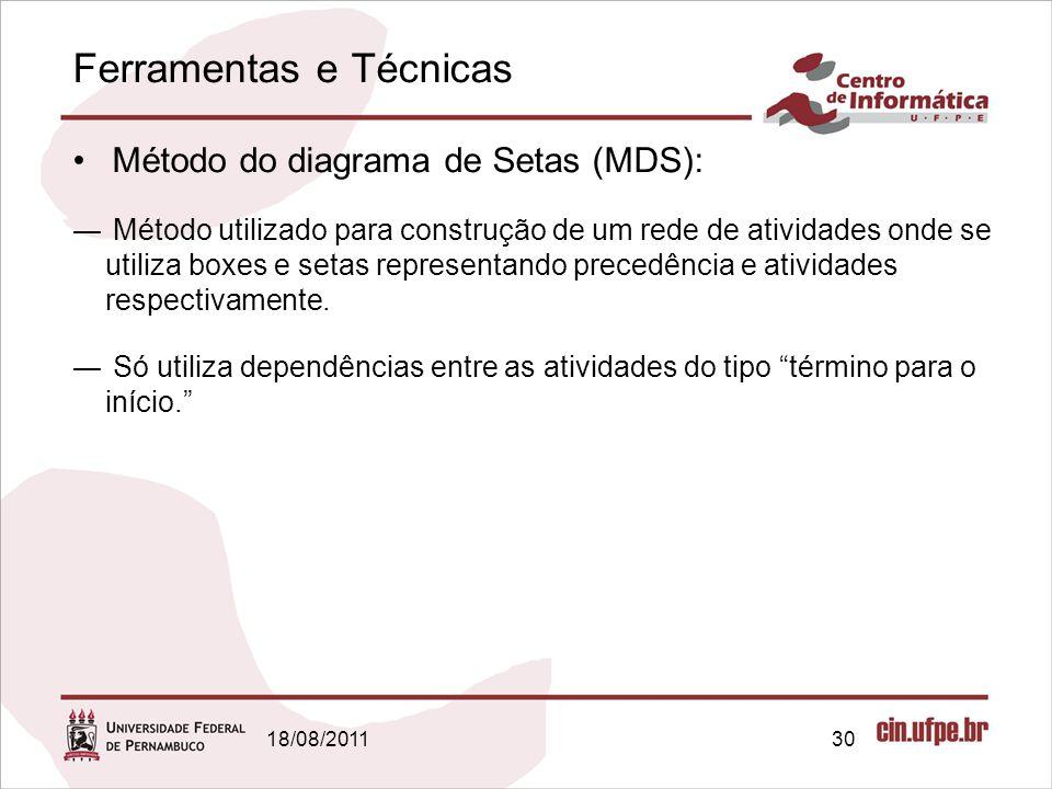 Ferramentas e Técnicas 18/08/201130 Método do diagrama de Setas (MDS): Método utilizado para construção de um rede de atividades onde se utiliza boxes