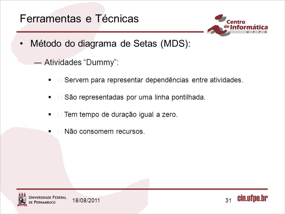 """Ferramentas e Técnicas 18/08/201131 Método do diagrama de Setas (MDS): Atividades Dummy: """" Servem para representar dependências entre atividades. """" Sã"""