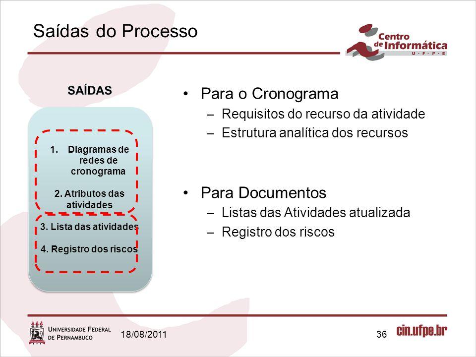 Saídas do Processo 18/08/201136 1.Diagramas de redes de cronograma 2. Atributos das atividades 3. Lista das atividades 4. Registro dos riscos 1.Diagra