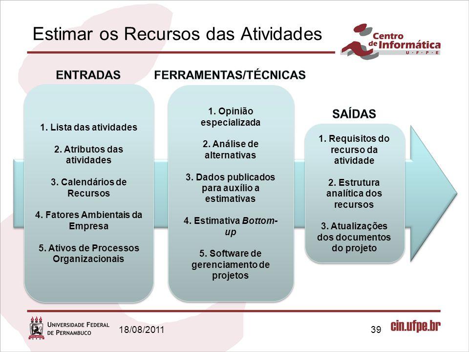 Estimar os Recursos das Atividades 18/08/201139 1. Opinião especializada 2. Análise de alternativas 3. Dados publicados para auxílio a estimativas 4.