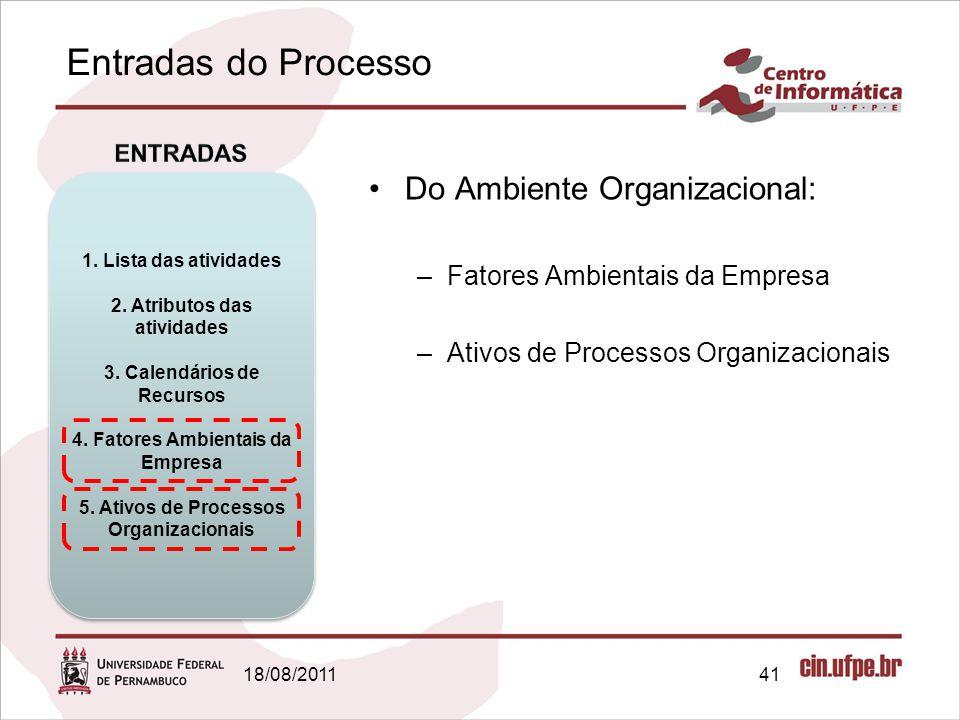 Entradas do Processo Do Ambiente Organizacional: –Fatores Ambientais da Empresa –Ativos de Processos Organizacionais 18/08/201141 1. Lista das ativida
