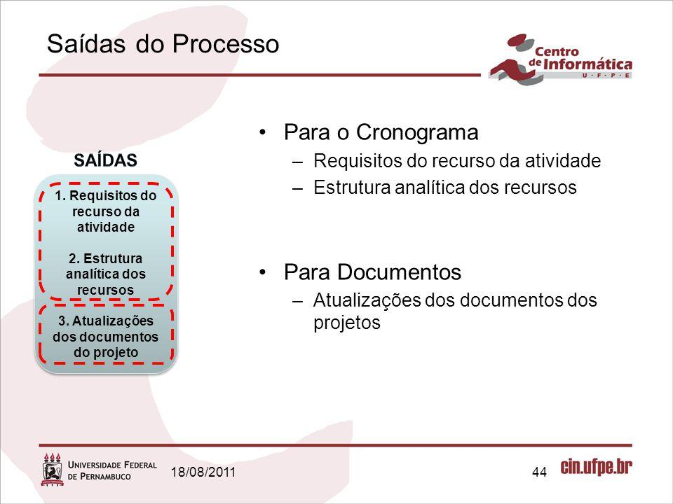 Saídas do Processo 18/08/201144 Para o Cronograma –Requisitos do recurso da atividade –Estrutura analítica dos recursos Para Documentos –Atualizações