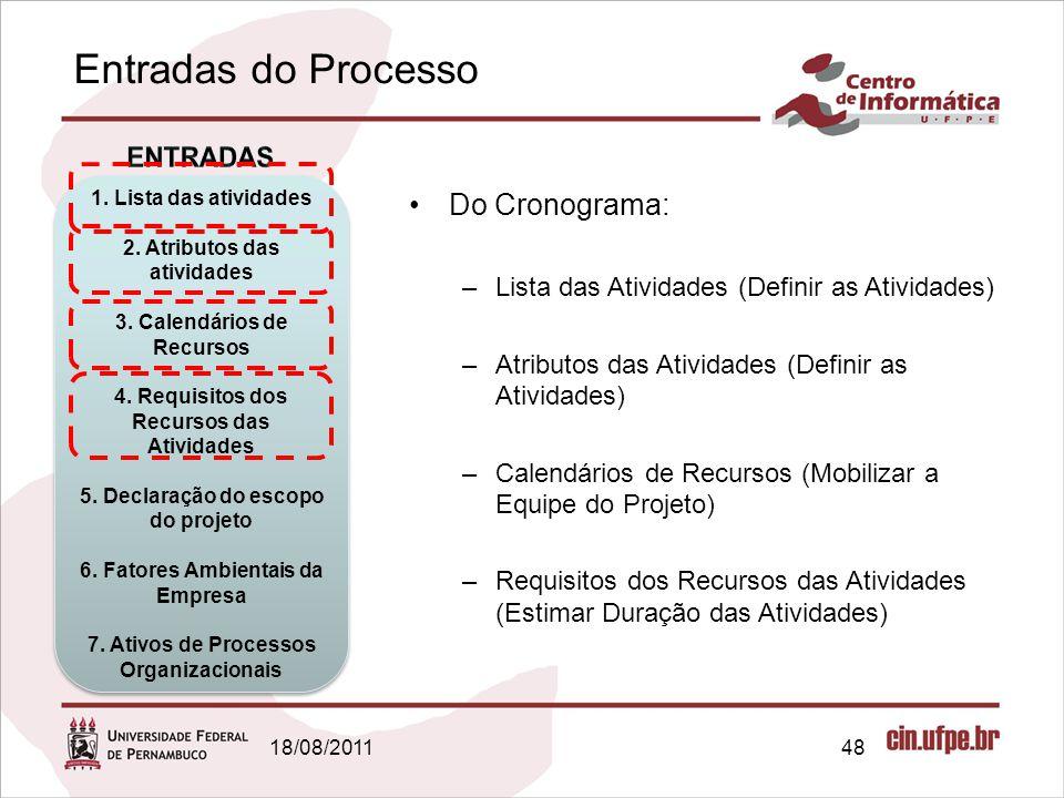 Entradas do Processo 18/08/201148 1. Lista das atividades 2. Atributos das atividades 3. Calendários de Recursos 4. Requisitos dos Recursos das Ativid