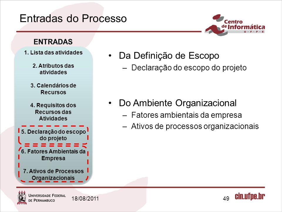 Entradas do Processo 18/08/201149 1. Lista das atividades 2. Atributos das atividades 3. Calendários de Recursos 4. Requisitos dos Recursos das Ativid